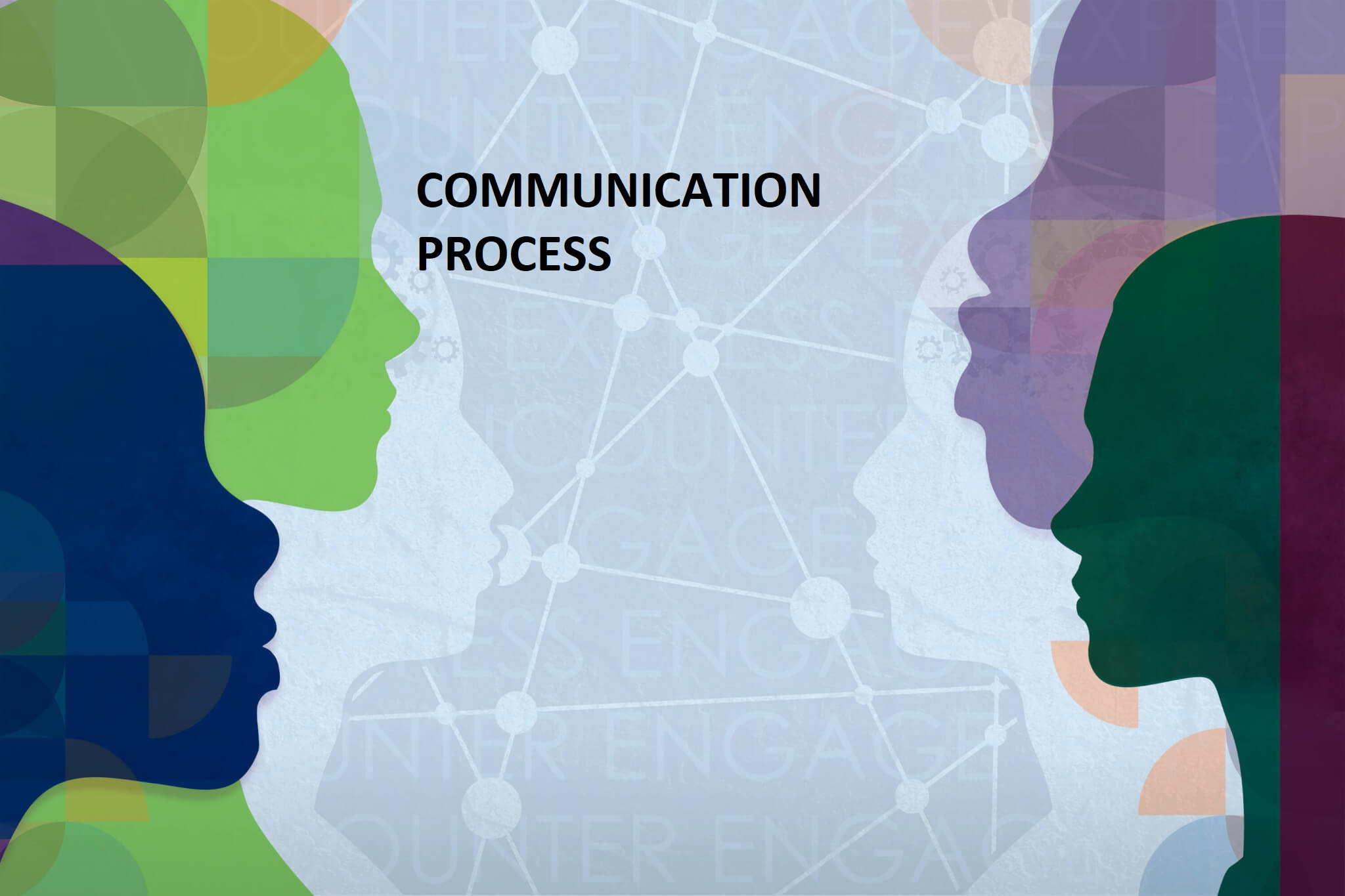 What is Communication Process ?