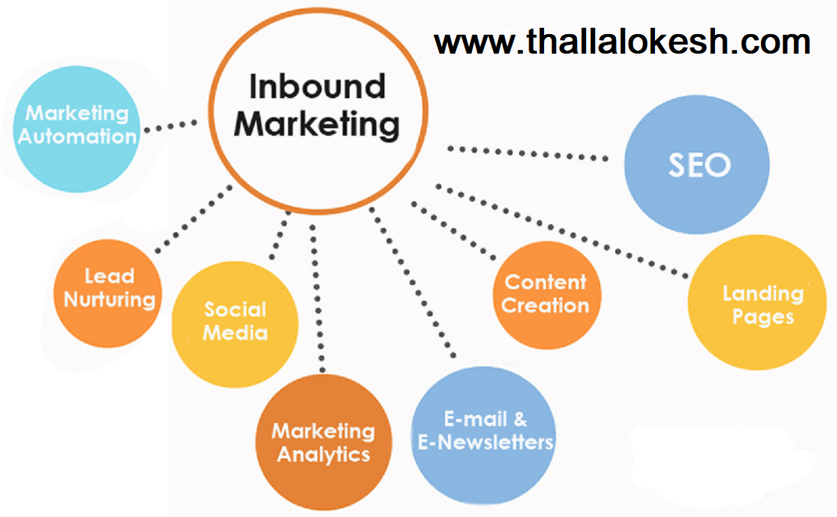 Inbound Marketing Tips That Will Help You Get Successful Results