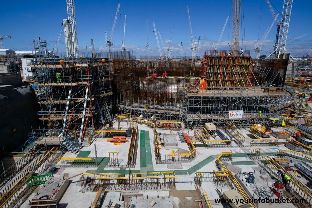 Construction Material of Reactors