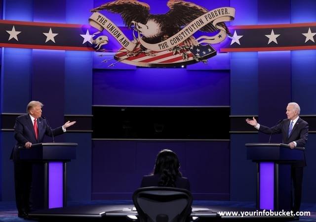 USA Election Poll Update 2020 | Trump Vs Biden