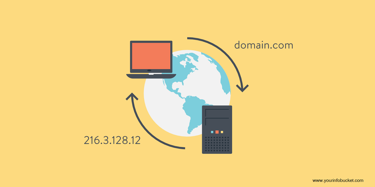 How to Increase Internet Speed by Changing DNS?