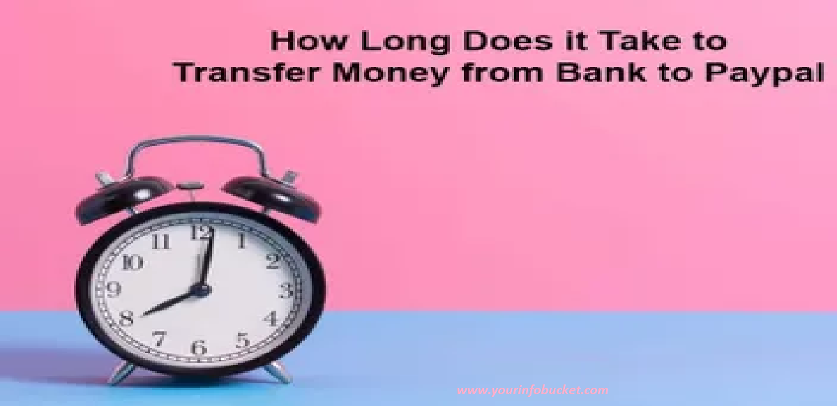 Bank to PayPal Transfer Time